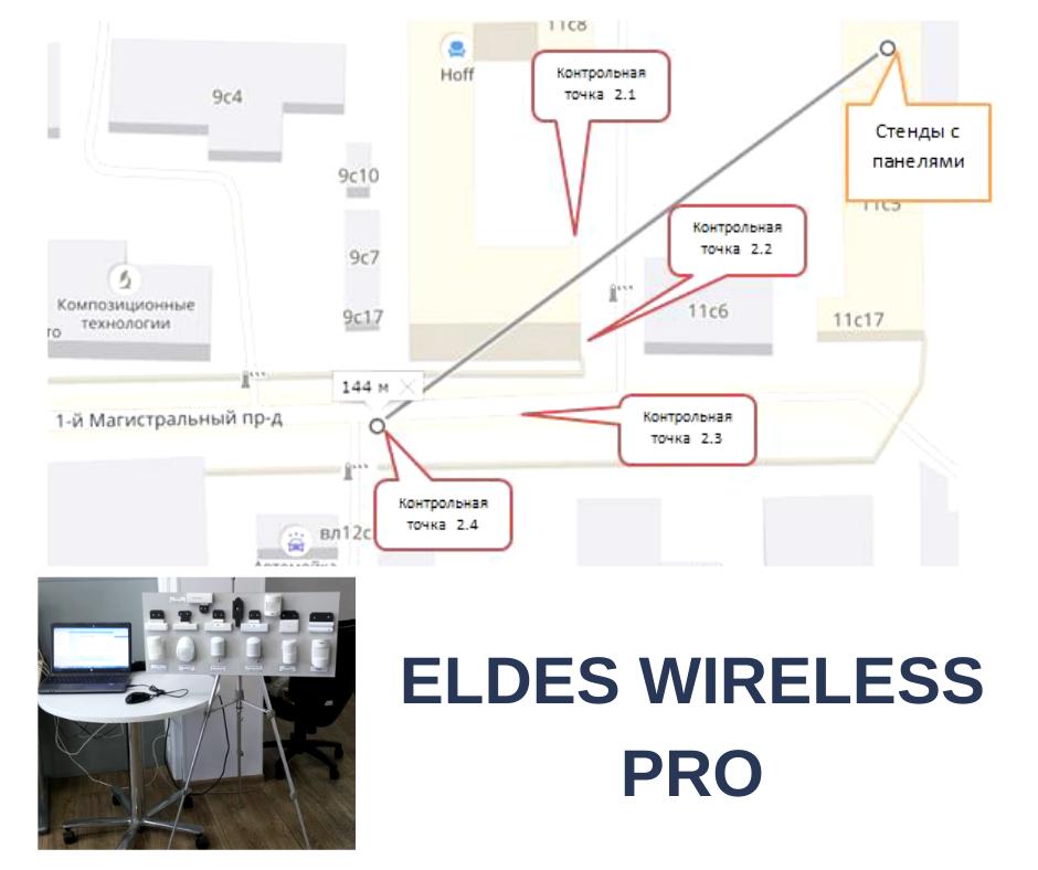 ELDES Wireless PRO